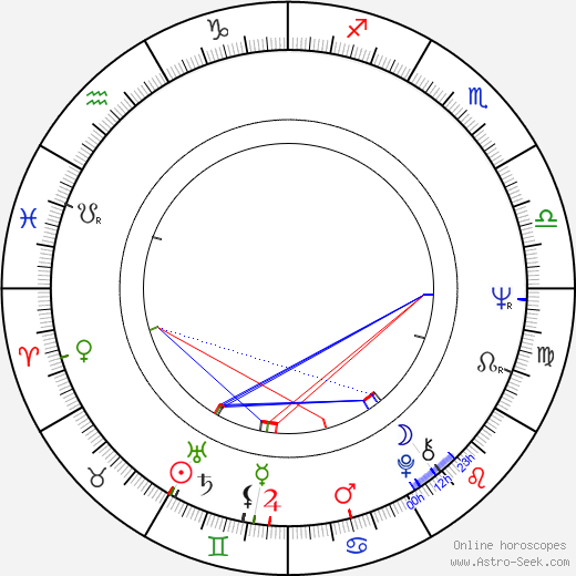 Patricia Viterbo astro natal birth chart, Patricia Viterbo horoscope, astrology