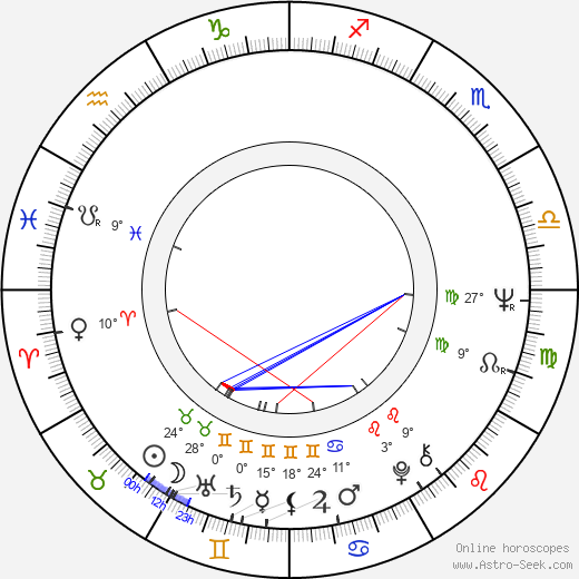 Richard Gresko birth chart, biography, wikipedia 2019, 2020