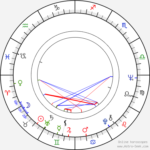 Ruth Caleb birth chart, Ruth Caleb astro natal horoscope, astrology