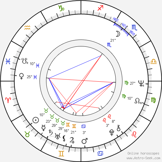 Stephen Macht birth chart, biography, wikipedia 2019, 2020