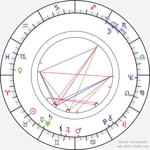 Stephen Macht astro natal birth chart, Stephen Macht horoscope, astrology