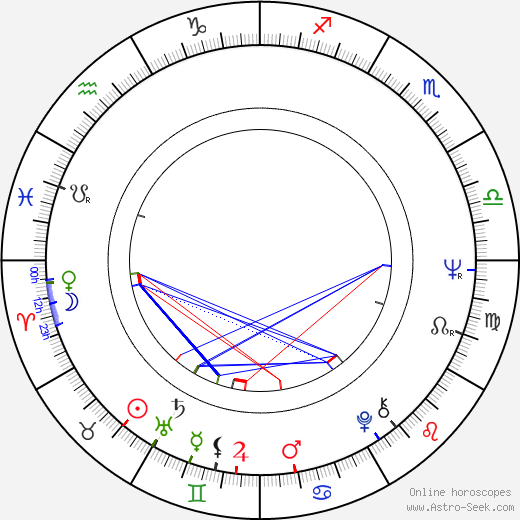 Terence McGovern birth chart, Terence McGovern astro natal horoscope, astrology