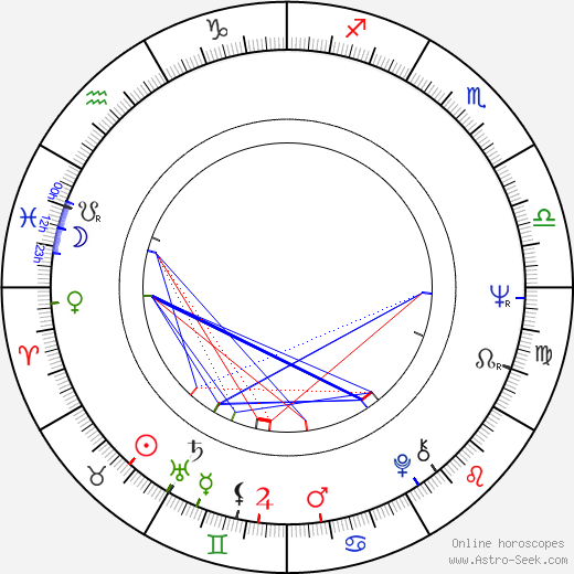 Tommy Roe birth chart, Tommy Roe astro natal horoscope, astrology