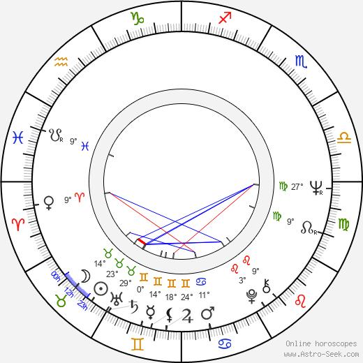 Tony Perez birth chart, biography, wikipedia 2018, 2019