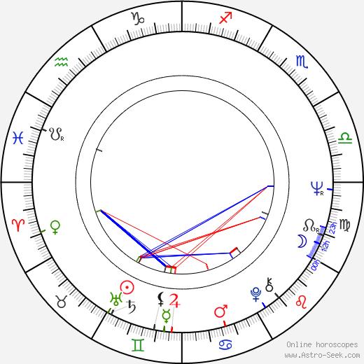 Zalman King tema natale, oroscopo, Zalman King oroscopi gratuiti, astrologia