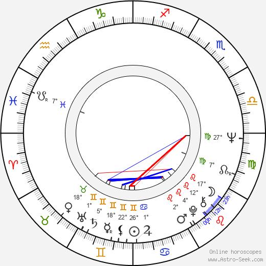 Ana Rosa birth chart, biography, wikipedia 2020, 2021