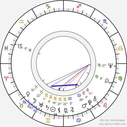 Antero Karapalo birth chart, biography, wikipedia 2018, 2019