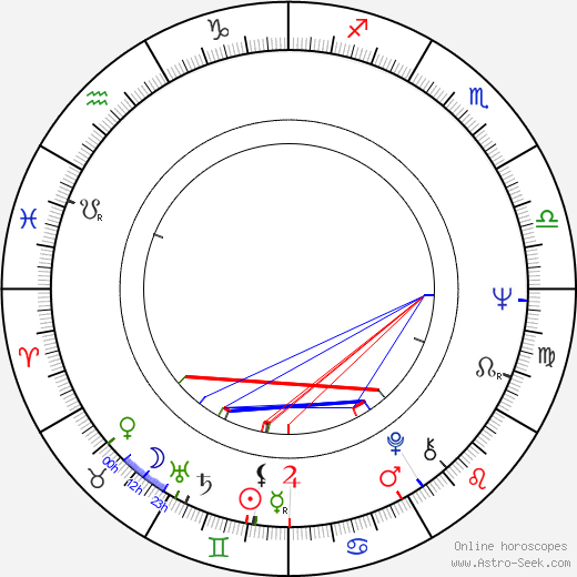 Antero Karapalo tema natale, oroscopo, Antero Karapalo oroscopi gratuiti, astrologia