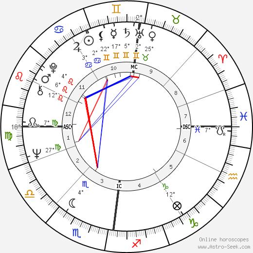 Dustin Gee tema natale, biography, Biografia da Wikipedia 2020, 2021