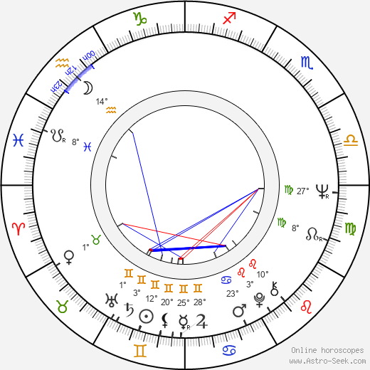 Frank McRae birth chart, biography, wikipedia 2019, 2020