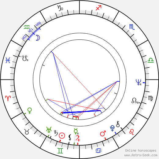 Frank McRae astro natal birth chart, Frank McRae horoscope, astrology