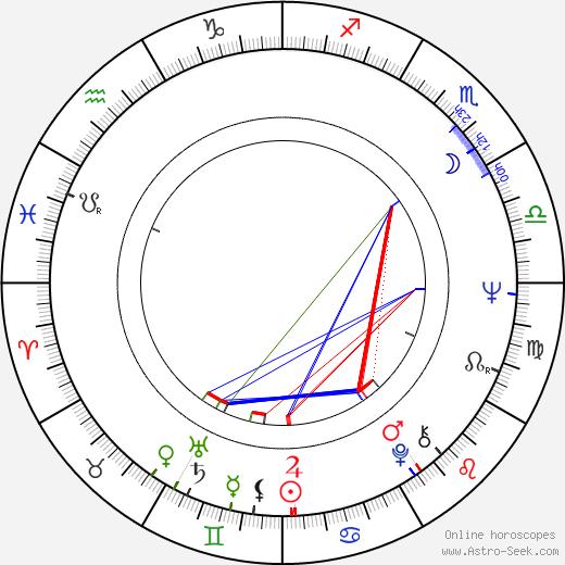 Gernot Endemann tema natale, oroscopo, Gernot Endemann oroscopi gratuiti, astrologia