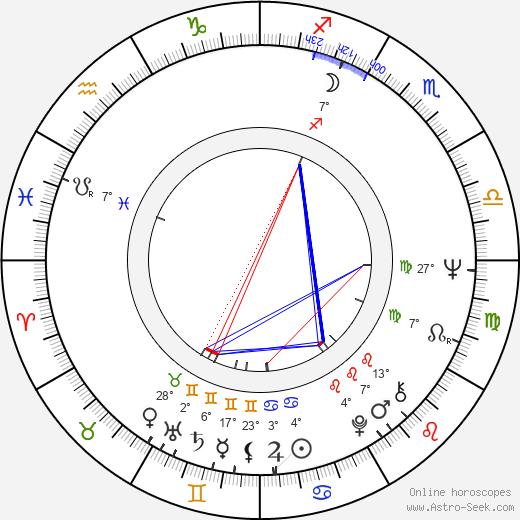 Gilberto Gil birth chart, biography, wikipedia 2019, 2020