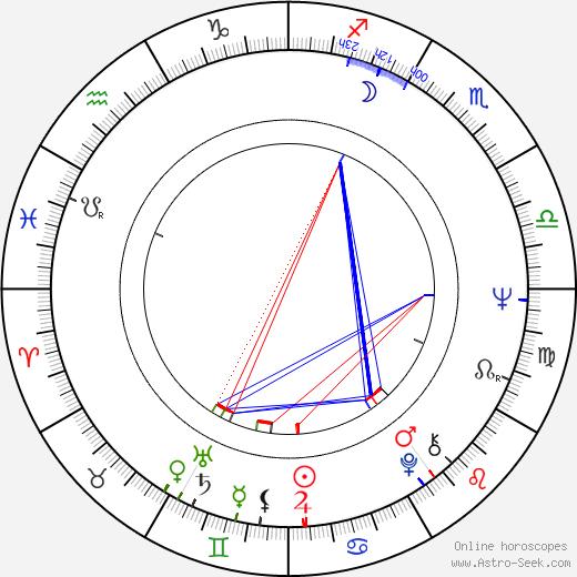 Gilberto Gil astro natal birth chart, Gilberto Gil horoscope, astrology