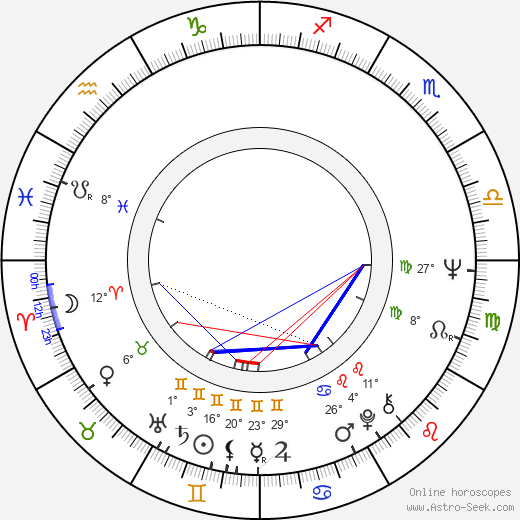 Hie-bong Byeon birth chart, biography, wikipedia 2017, 2018