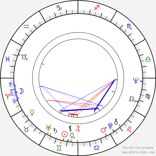 Hie-bong Byeon astro natal birth chart, Hie-bong Byeon horoscope, astrology