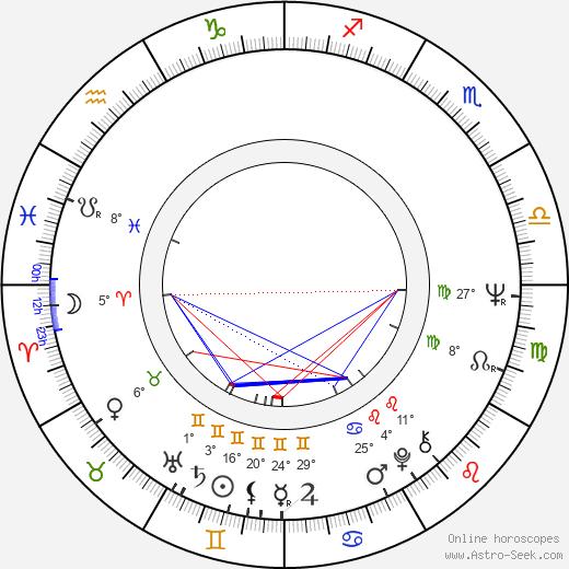 Lloyd Ahern II birth chart, biography, wikipedia 2019, 2020