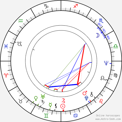 Мик Флитвуд Mick Fleetwood день рождения гороскоп, Mick Fleetwood Натальная карта онлайн