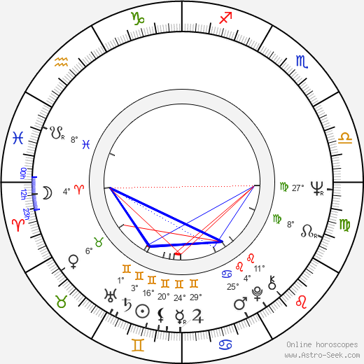 Muammar Gadaffi birth chart, biography, wikipedia 2020, 2021