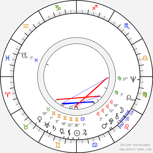 Roger Ebert birth chart, biography, wikipedia 2019, 2020