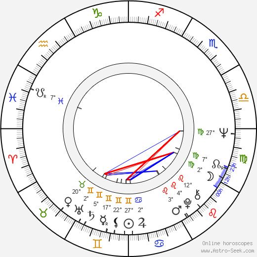 Tanya Lopert birth chart, biography, wikipedia 2018, 2019