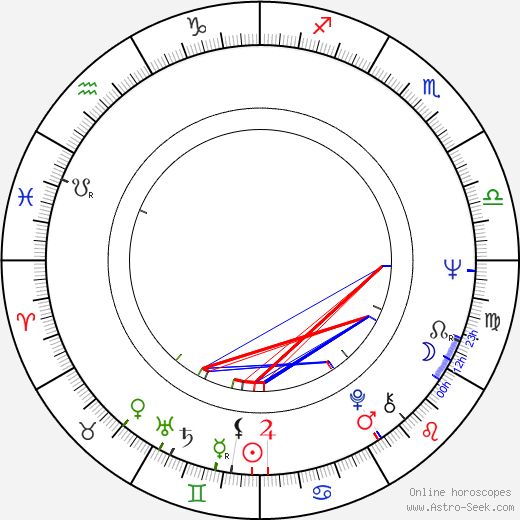 Tanya Lopert astro natal birth chart, Tanya Lopert horoscope, astrology