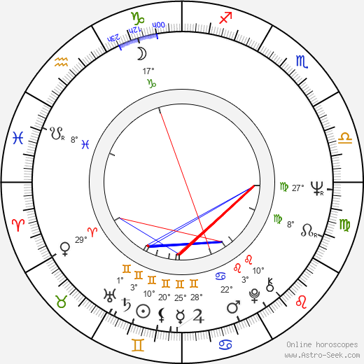 Tom Mankiewicz birth chart, biography, wikipedia 2018, 2019