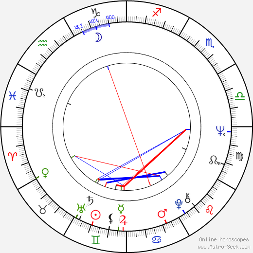 Tom Mankiewicz astro natal birth chart, Tom Mankiewicz horoscope, astrology
