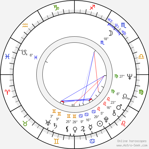 Anthony James birth chart, biography, wikipedia 2019, 2020