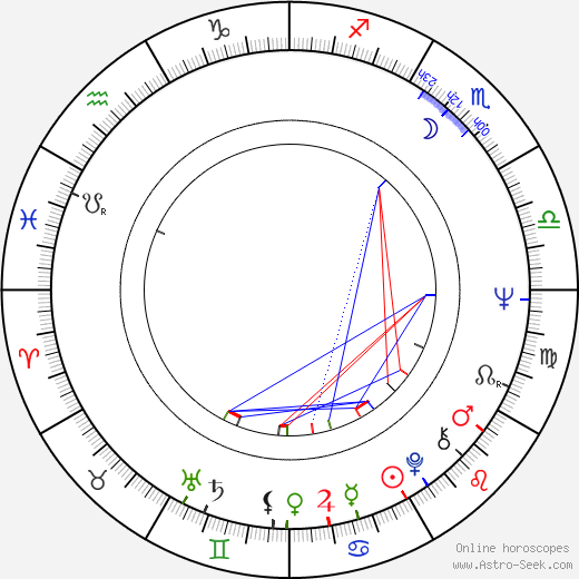 Anthony James birth chart, Anthony James astro natal horoscope, astrology