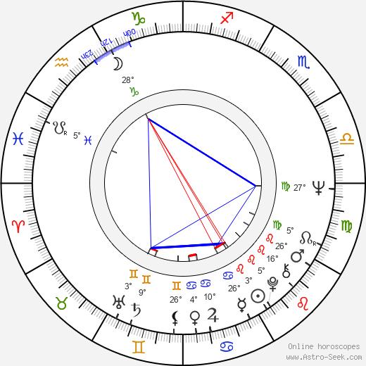 Barbara Ferris birth chart, biography, wikipedia 2020, 2021