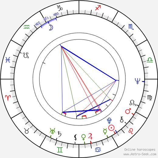 Barbara Ferris birth chart, Barbara Ferris astro natal horoscope, astrology