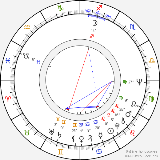 Chris Sarandon birth chart, biography, wikipedia 2018, 2019