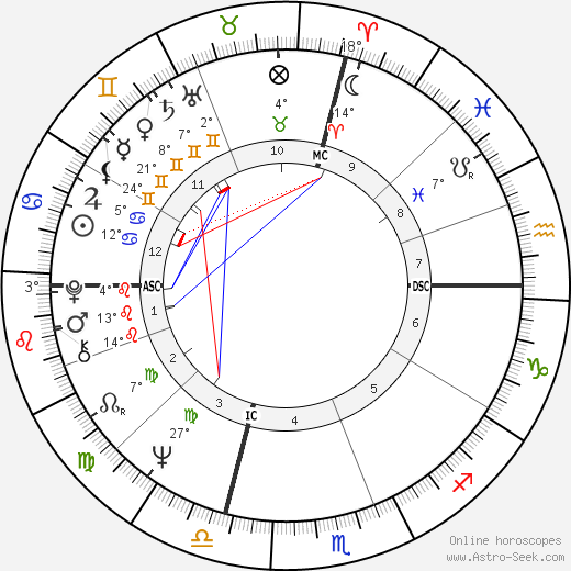 Donna Cunningham birth chart, biography, wikipedia 2019, 2020