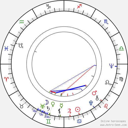 Иди Уильямс Edy Williams день рождения гороскоп, Edy Williams Натальная карта онлайн