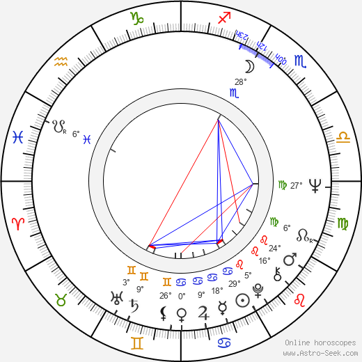 Erika Blanc birth chart, biography, wikipedia 2019, 2020