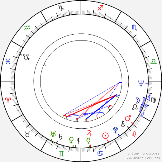 France Anglade astro natal birth chart, France Anglade horoscope, astrology