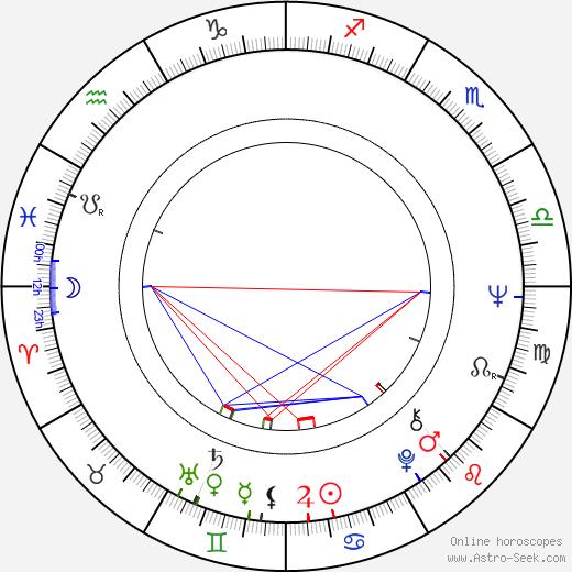 Gabrielle Beaumont день рождения гороскоп, Gabrielle Beaumont Натальная карта онлайн