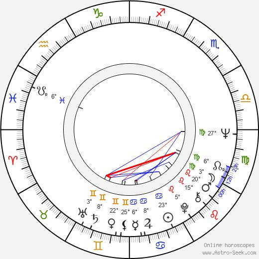 Gale Garnett birth chart, biography, wikipedia 2018, 2019