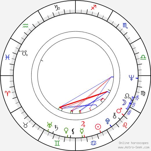 Gale Garnett astro natal birth chart, Gale Garnett horoscope, astrology