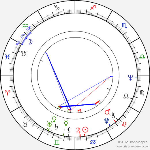Geneviève Bujold astro natal birth chart, Geneviève Bujold horoscope, astrology