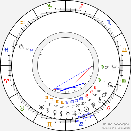 Hana Packertová birth chart, biography, wikipedia 2020, 2021