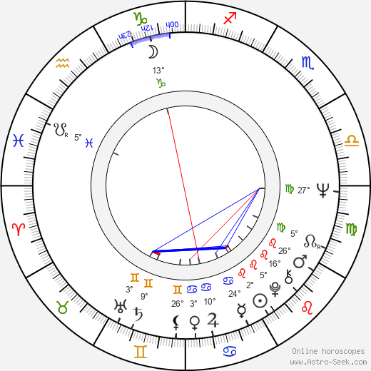 Hannelore Elsner birth chart, biography, wikipedia 2019, 2020