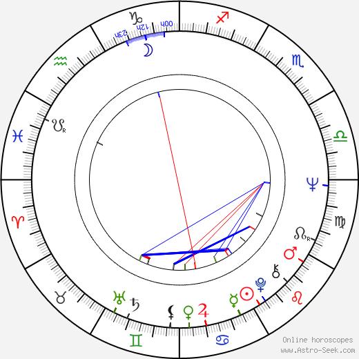 Hannelore Elsner tema natale, oroscopo, Hannelore Elsner oroscopi gratuiti, astrologia