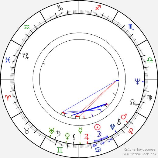 Igor Sheshukov tema natale, oroscopo, Igor Sheshukov oroscopi gratuiti, astrologia