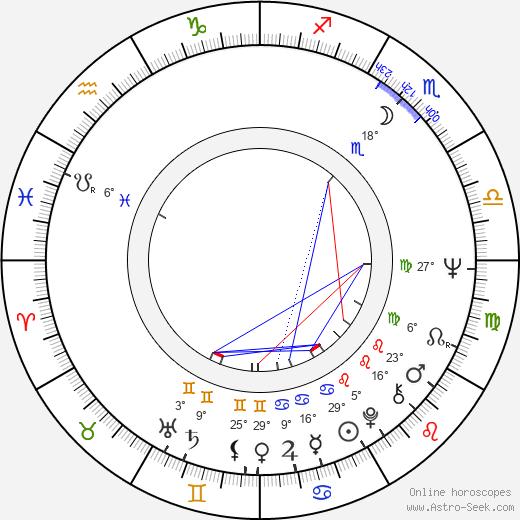 Jennifer Bassey birth chart, biography, wikipedia 2020, 2021