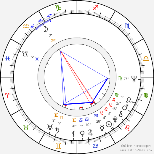 Lanny Flaherty birth chart, biography, wikipedia 2019, 2020