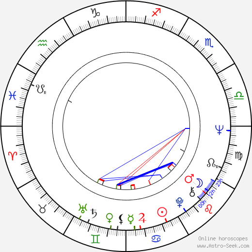 Margaret Court birth chart, Margaret Court astro natal horoscope, astrology