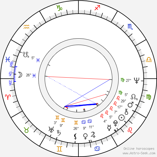 Marion Game birth chart, biography, wikipedia 2020, 2021