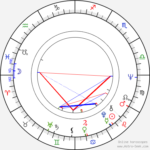 Marion Game birth chart, Marion Game astro natal horoscope, astrology